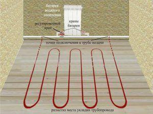 Подключение водяного теплого пола к существующей системе автономного водяного отопления