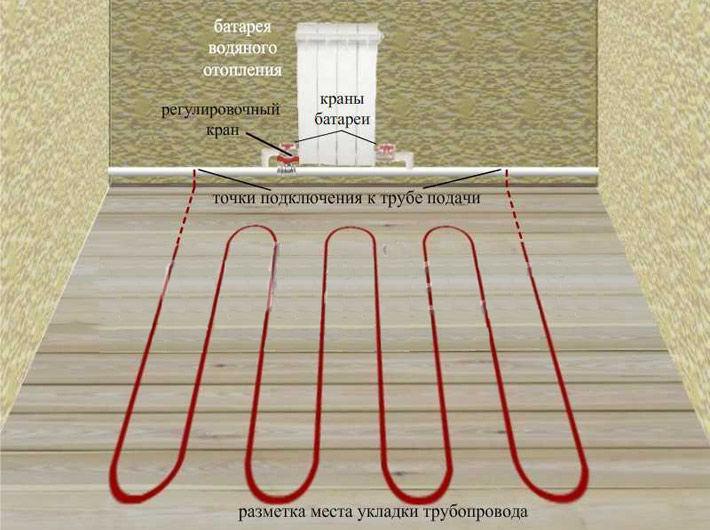 Как сделать теплый пол от отопления в своем доме