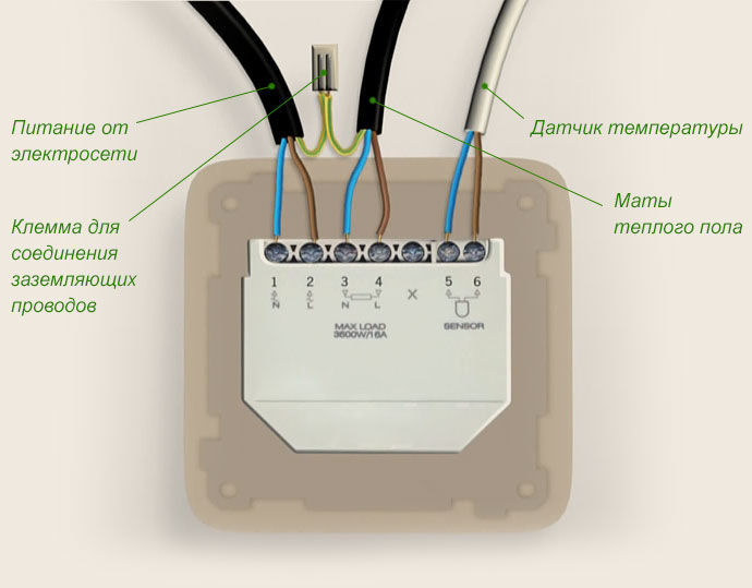 Полезная информация об электропроводах температурного датчика