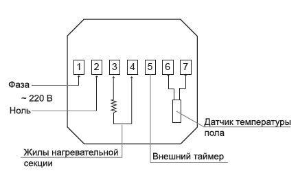Правильное подключение датчика для теплого пола Warmstad