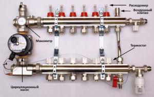 Принцип работы двухходового клапана теплого пола