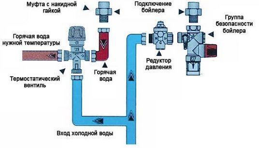Схема трехходовым смесительным клапаном фото 228