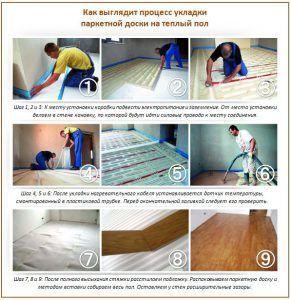 Процесс укладки паркетной доски на теплый пол