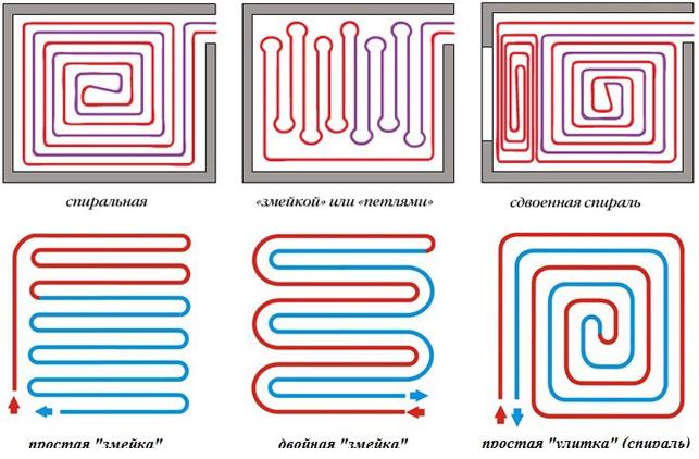 Варианты расположения труб системы тёплого водного пола