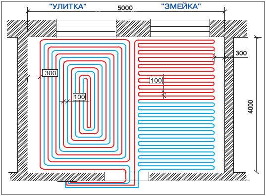 Расстояние между витками системы водяного тёплого пола