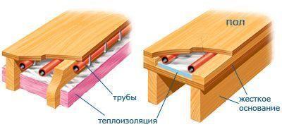 Реечная и модульная деревянная система