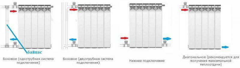 Самые распространенные схемы подключения радиаторов