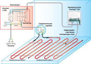 Схема кабельного теплого пола с терморегулятором