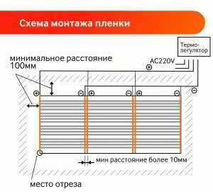 Схема монтажа инфракрасной пленки в гараже