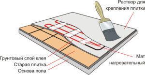 Схема монтажа нагревательных матов