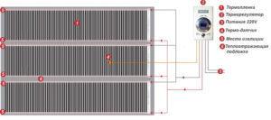 Схема монтажа пленочного теплого пола