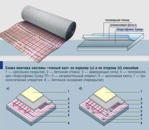 Схема монтажа системы теплый пол материалом Энергофлексом