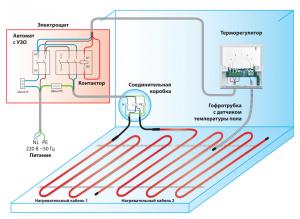 Схема монтажа терморегулятора для теплого пола