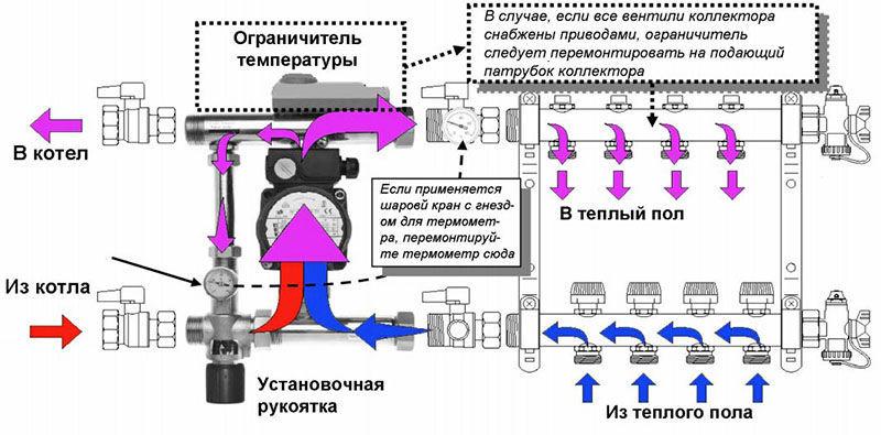 Схема насосно-смесительного узла водяного пола