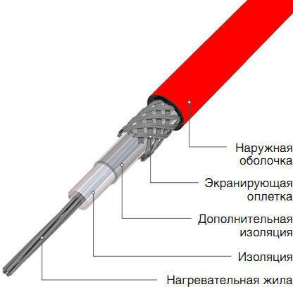 Схема одножильного резистивного кабеля
