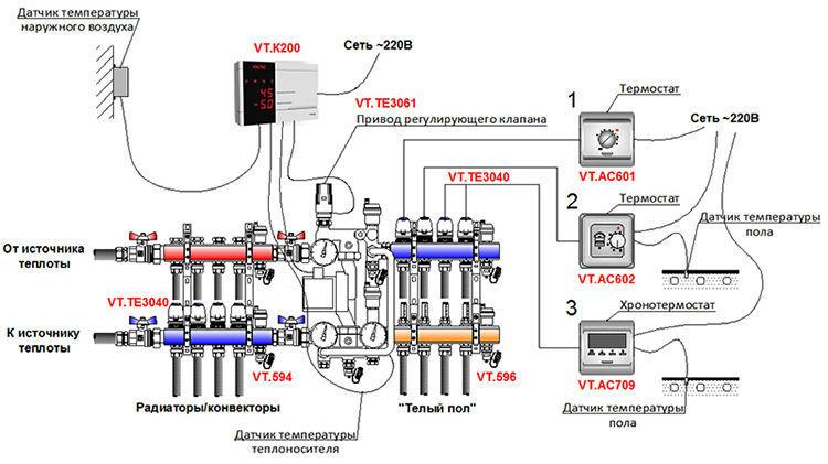 Схема подключения коллекторного узла к теплому полу