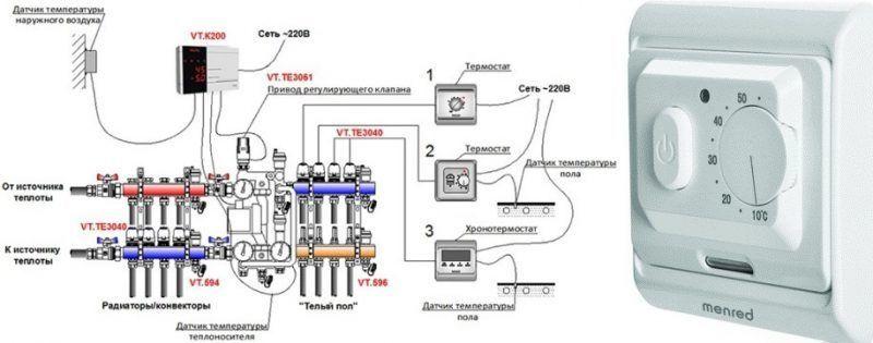 Схема подключения механического термостата для водяного теплого пола