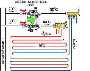 Схема подключения насосно-смесительного узла к теплому полу