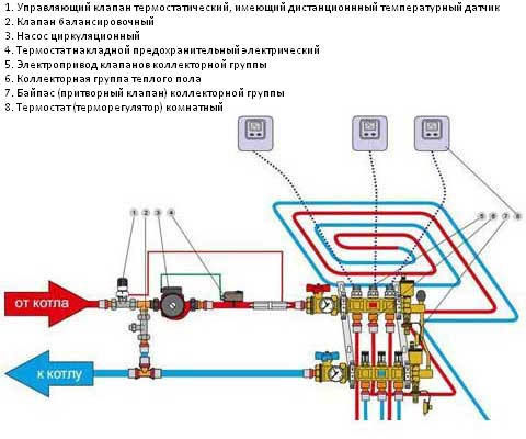 Схема подключения трехходового смесительного клапана