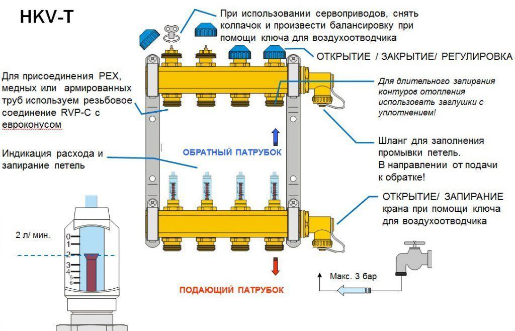 Схема работы автоматики для электрических теплых полов