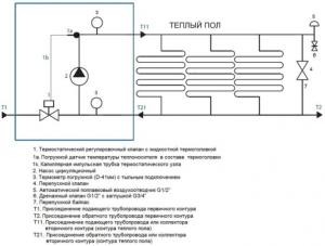 Схема подключения коллектора