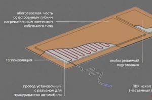 Схема работы мобильного теплого пола