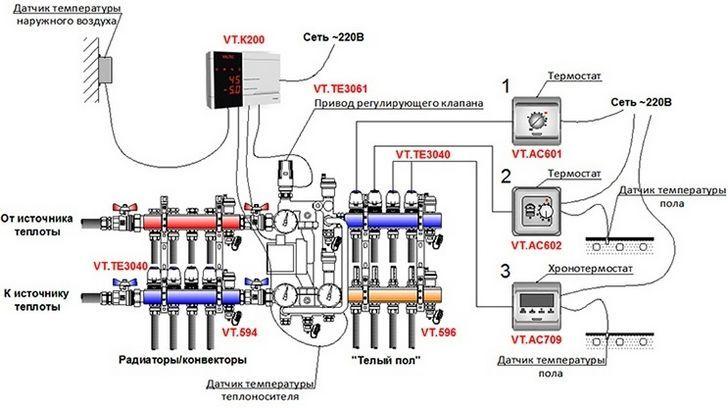 Схема работы смесительного узла для теплого водяного отопления