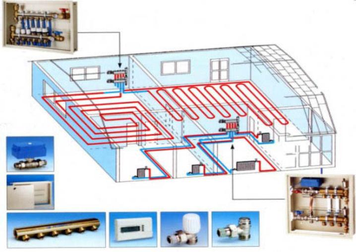 Схема расположения смесительного узла для водяного теплого пола