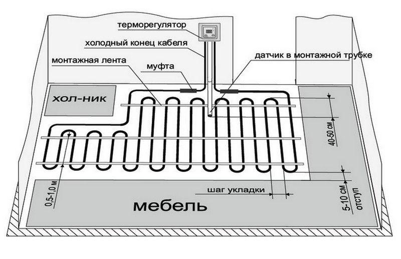 Схема расположения термостата в системе теплого пола