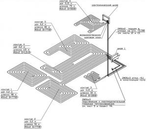 Схема составленных расчетов контуров водяного теплого пола