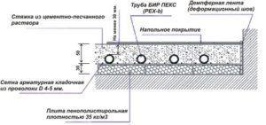Схема укладки водяного теплого пола на балконе