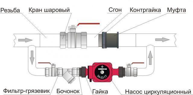 Схема установки насоса для теплого водяного пола