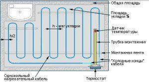 Схема установки теплого пола на кухне