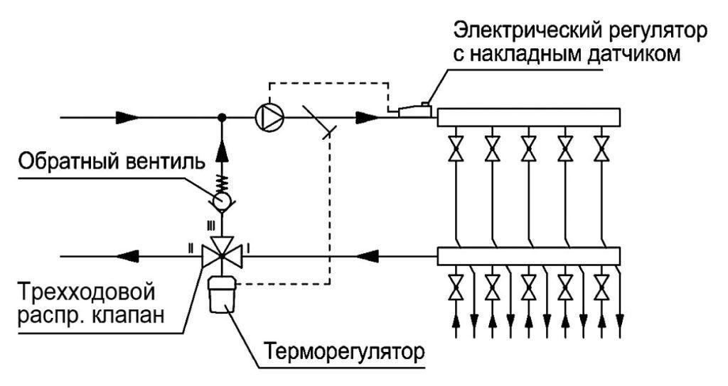 Схема зонального регулирования водного теплого пола
