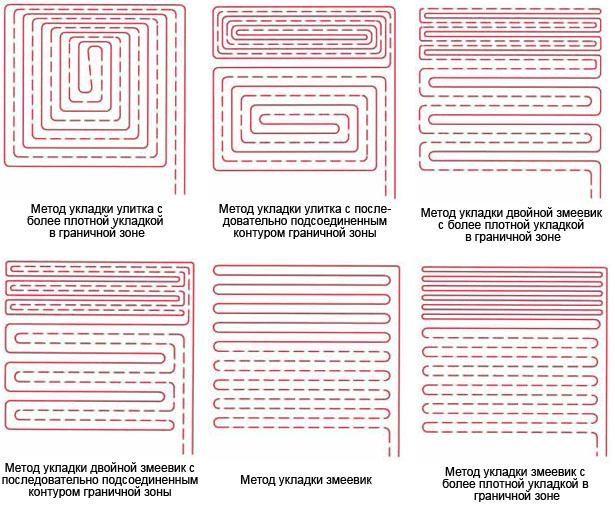 Схемы устройства труб водяного теплого пола