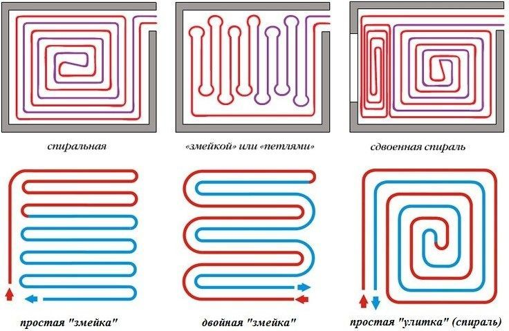 Способы укладки труб Rehau водяного теплого пола