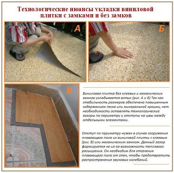 инструкция укладки резиновой крошки