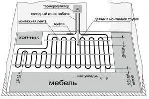 Установка теплого пола с правильным размещением терморегулятора