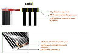 Устройство полимерной нагревательной пленки