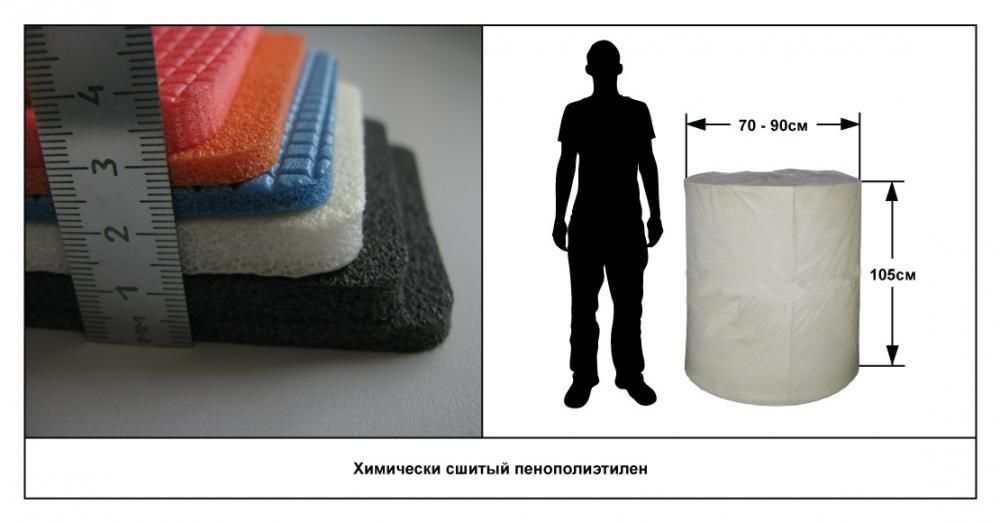Химически сшитый пенополиэтилен НПЭ