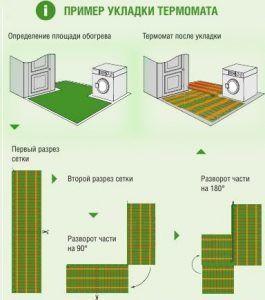 Пример укладки термомата Unimat