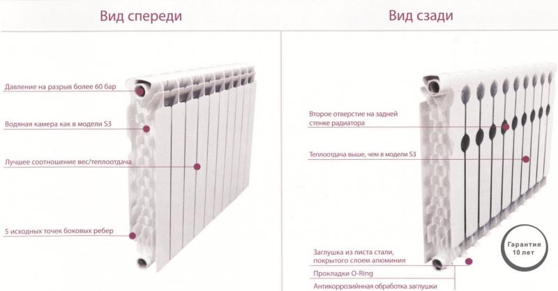 Пример устройства алюминиевых радиаторов отопления