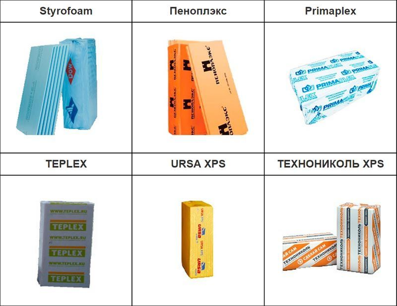 Разновидности пенополистирола