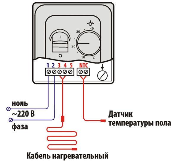 Схема расположения датчика измерения температуры поверхности пола