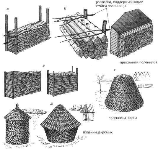 Схемы правильной укладки дров