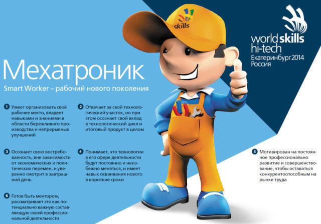 История российского hi-tech