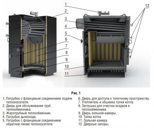 Котел BIO VULKAN - общее устройство