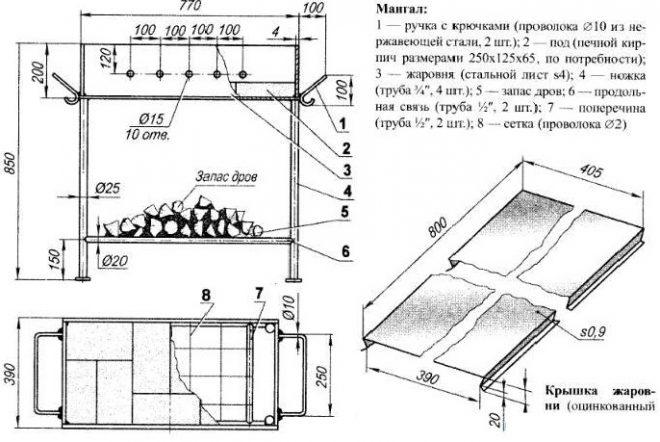 Параметры стационарного мангала из кирпича