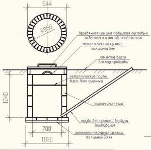 Строительство тандыра - чертеж