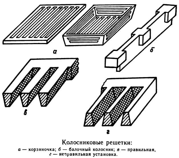 Подвижные колосниковые конструкции для печи